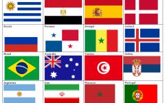 World Cup, Coupe du Monde, Copa Mundial, Weltmeisterschaft