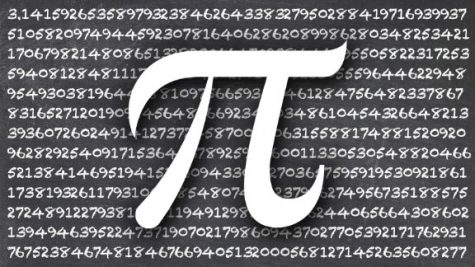 What is pi? And a number of other things to know—CNN. (n.d.). Retrieved March 4, 2021